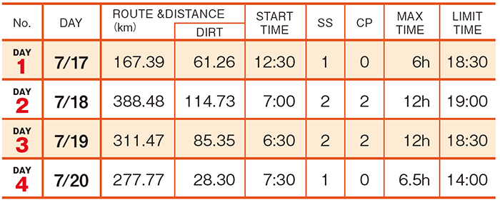 20150714_h4d2015_rally_timing